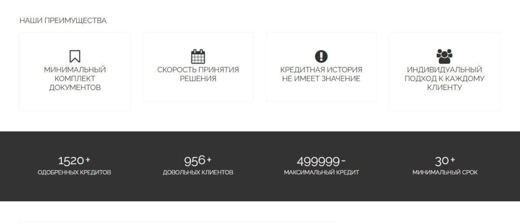 Обзор микрокредитной компании Семья